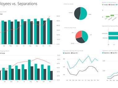 Business Intelligence System For Human Resources