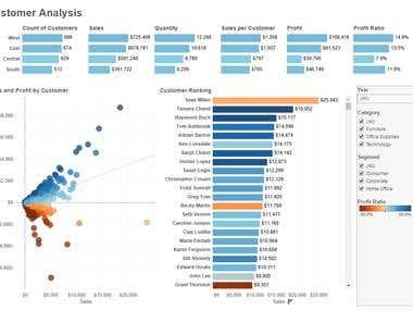 Data Integration, Analysis & Business Intelligence System