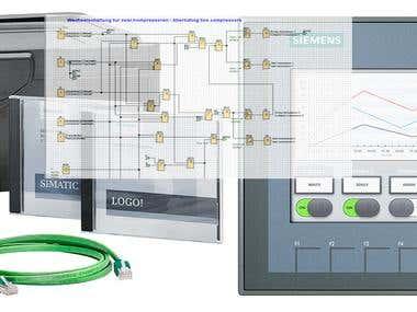 Automation using PLC & SCADA