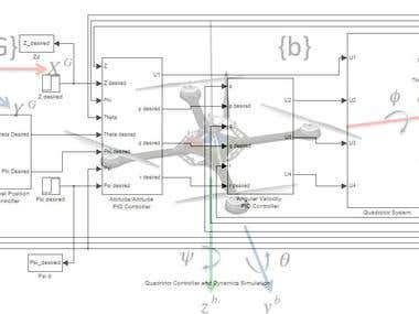 Matlab Simulink for Cascaded PID Control of Quadcopter