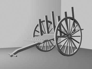 cart modeling