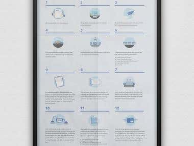 INFORGRAPHIC POSTER & ICONS DESIGN