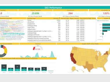 SEO-Analytics Dashboard