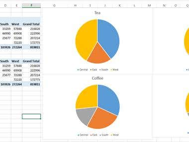 Graphs with Excel