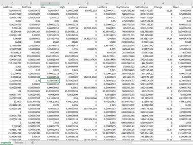 VBA macro for receiving data from crypto-exchanges