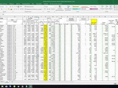a work on excel+macro