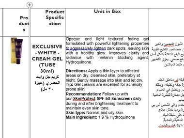 Translation of Product Description