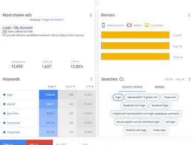 Google AdWords Campaign Report
