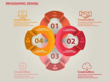 infographic Designed by CreativeBros