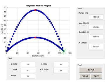 Projectile Motion Simulator in MATLAB