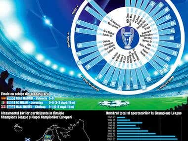 Champions League infographic
