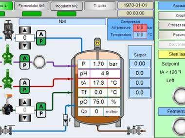 Development program for three bioreactors
