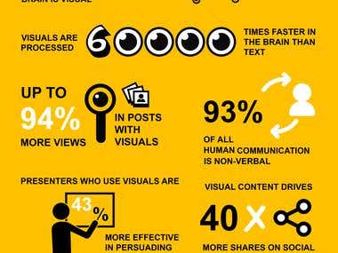 Top 10 Visual Content Strategy for 2018 Marketing