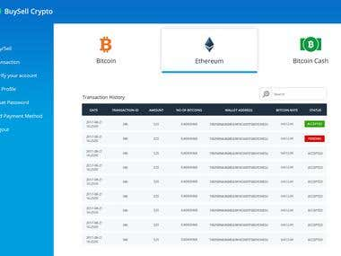 SellBuyCrypto is Crypto Currency exchange