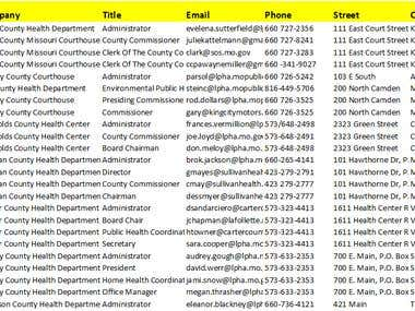 Find Contacts From US Counties with Emails, Phone & Address