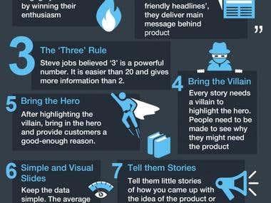 Presentation Lessons From Steve Jobs