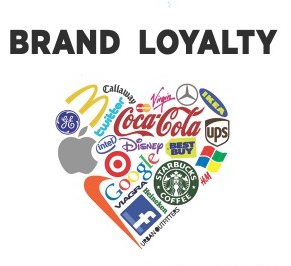 Dissertation on brand loyalty of soft drink companies in UK