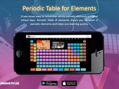 Periodic Table for Elements