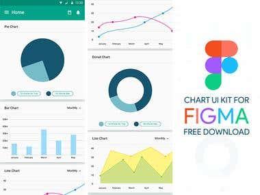 Chart UI Kit for Figma