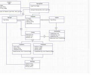 UML of a cinema booking system
