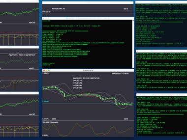 Forex C++ Interface