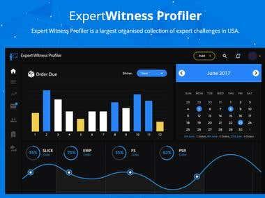 Experts Witness Profiler
