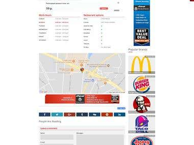 Fast Food Price List, Map in USA