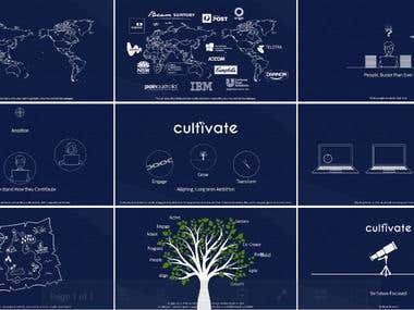 Cultivate Marketing