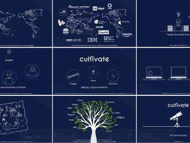 Cultivate Marketing
