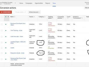 SEO and Adwords Management