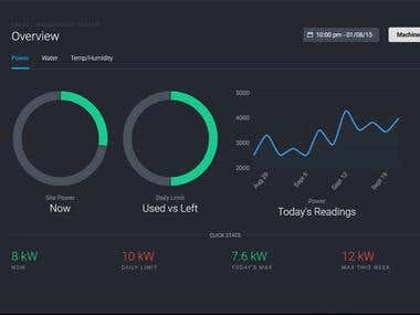 Web Dashboard Interface for displaying data gathered