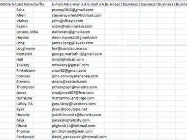 Lead genaration b2b email