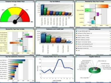 Excel Dashboard & Automation
