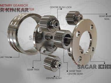 3d gear box