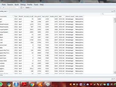 Exploratory Data Analysis- using R