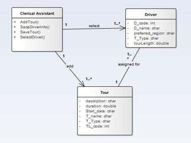 Class diagram, Communication Diagram and Sequence diagram