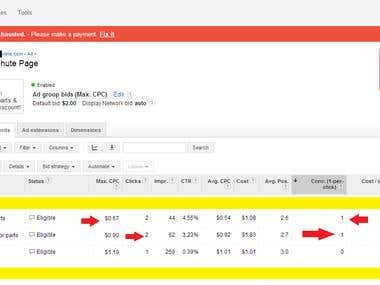 Google Adwords PPC for Chute Parts Items