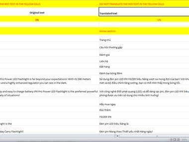 Translation ENG - VN FEIZER IPX