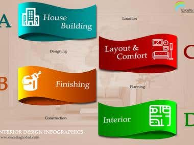 Infographics Data for Interior Design