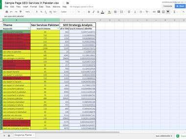 SEO (SEARCH ENGINE OPTIMIZATION) & Keywords Analysis, Plann