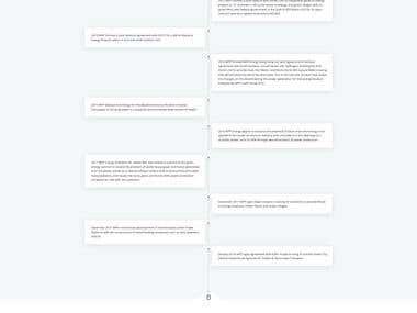 Bpp Energy wordpress website design and development