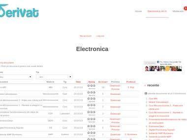 derivat.ro