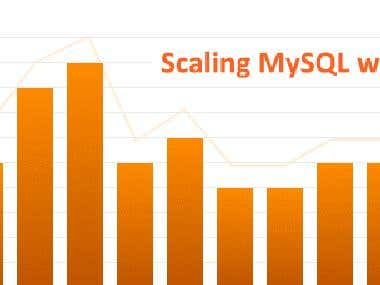 Magento Scaleability - Exceeds expectations!