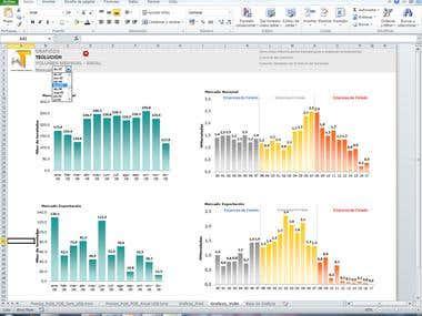Tablero en Excel
