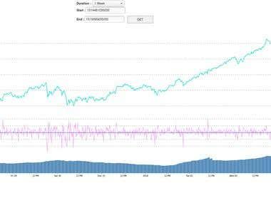 Market Cap & Price Chart