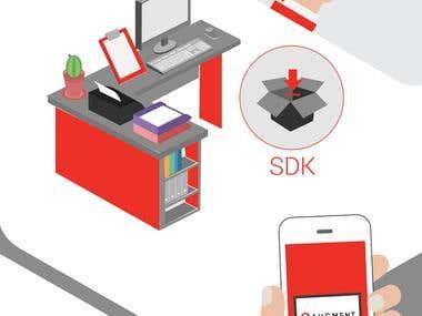 Augment SDK Infographic