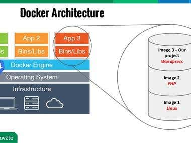 Docker Container Expert