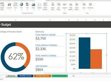 Excel Budget Organizing Dashboard
