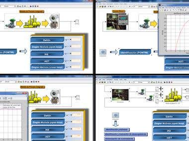Control's Performance in Simulink