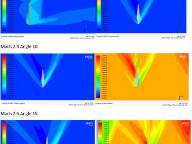 "CFD analysis for 3D Jet Vane ""Rocket nozzle"""